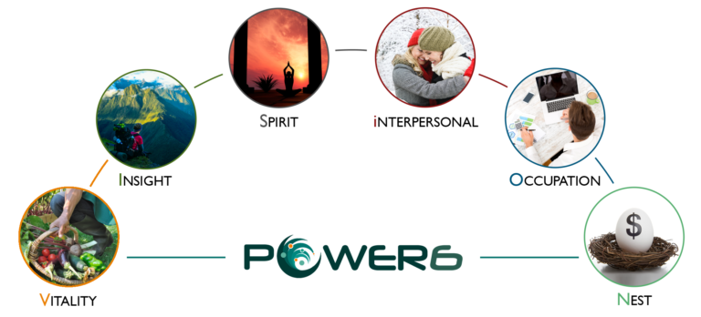POWER6™ - 6 Power Areas of Life